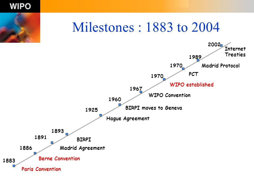 Milestones : 1883 to 2004 Paris Convention 1883 1886 1891 1893 1925 1960 1967 1970 1989 2002 Berne Convention Madrid Agreement BIRPI Hague Agreement B