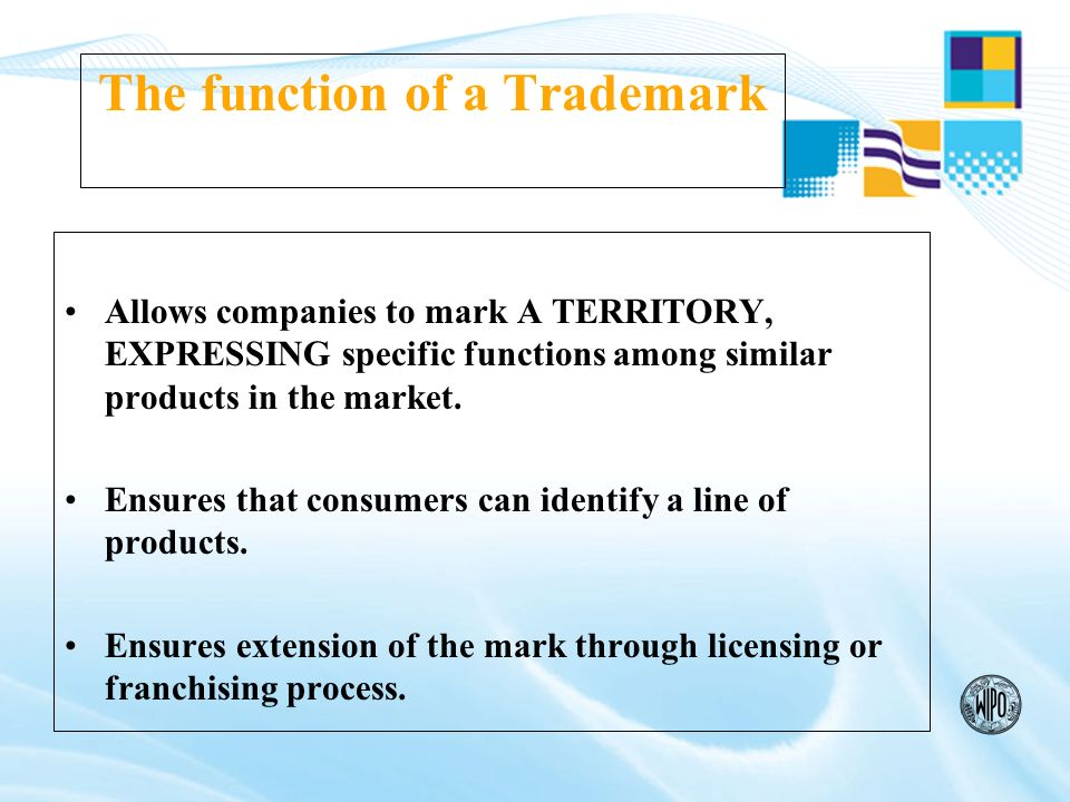 Types of Trademarks.