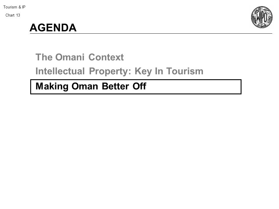 Tourism & IP Chart 13 The Omani Context Intellectual Property: Key In Tourism Making Oman Better Off AGENDA