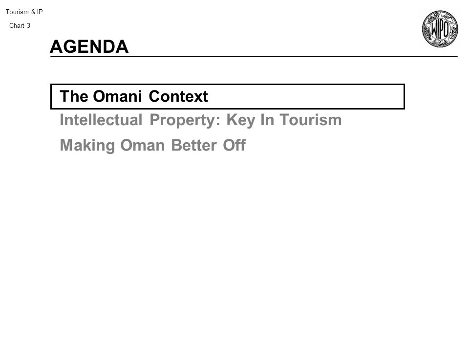Tourism & IP Chart 3 The Omani Context Intellectual Property: Key In Tourism Making Oman Better Off AGENDA