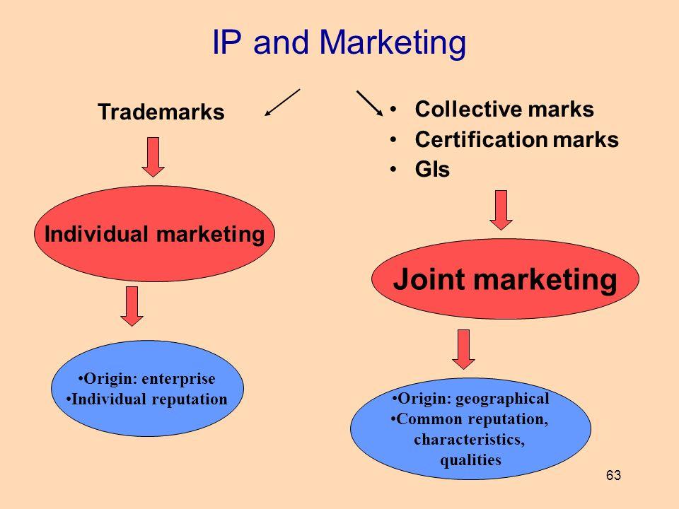 63 IP and Marketing Collective marks Certification marks GIs Trademarks Individual marketing Joint marketing Origin: enterprise Individual reputation