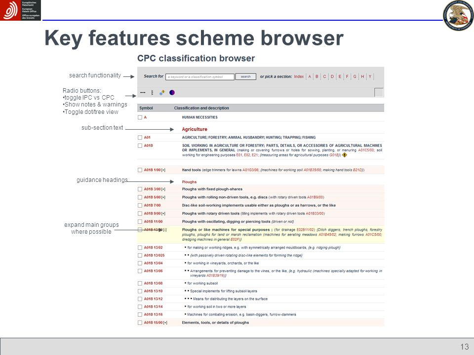 13 Key features scheme browser sub-section text Radio buttons: toggle IPC vs CPC Show notes & warnings Toggle dot/tree view expand main groups where p