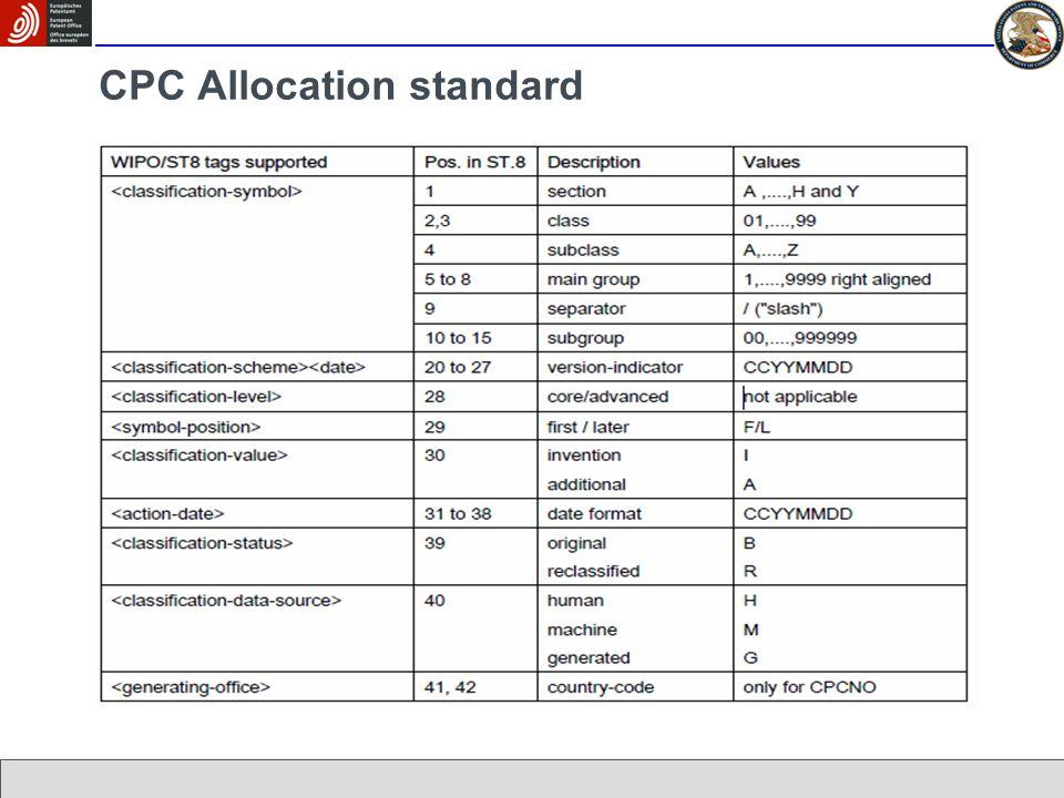 CPC Allocation standard