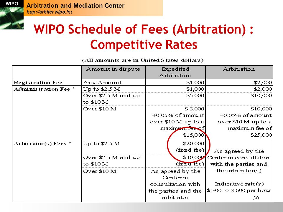 30 WIPO Schedule of Fees (Arbitration) : Competitive Rates Arbitration and Mediation Center http://arbiter.wipo.int