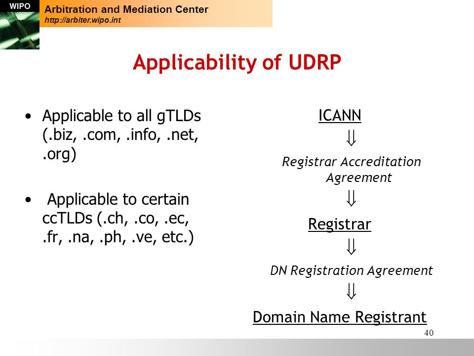 40 Applicability of UDRP Applicable to all gTLDs (.biz,.com,.info,.net,.org) Applicable to certain ccTLDs (.ch,.co,.ec,.fr,.na,.ph,.ve, etc.) Arbitration and Mediation Center http://arbiter.wipo.int ICANN Registrar Accreditation Agreement Registrar DN Registration Agreement Domain Name Registrant