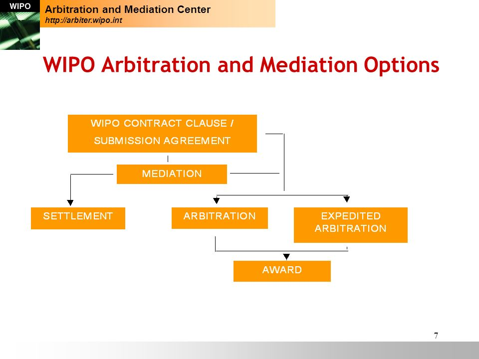 7 WIPO Arbitration and Mediation Options Arbitration and Mediation Center http://arbiter.wipo.int