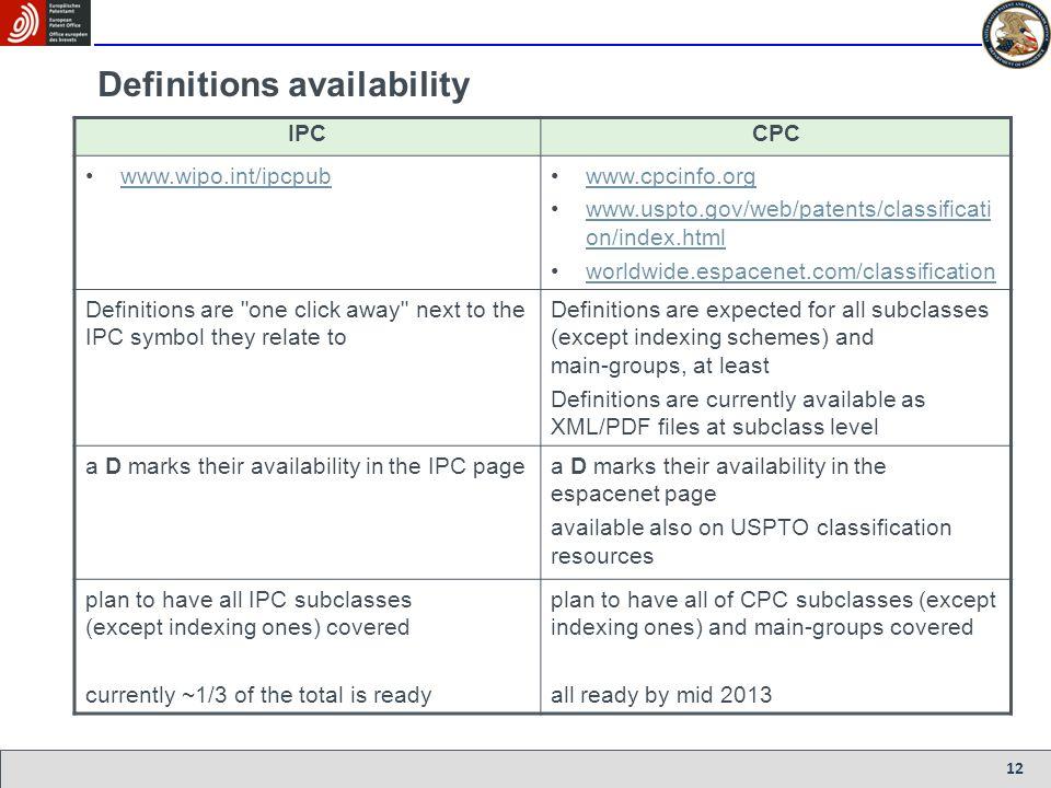 12 Definitions availability IPCCPC www.wipo.int/ipcpub www.cpcinfo.org www.uspto.gov/web/patents/classificati on/index.htmlwww.uspto.gov/web/patents/c
