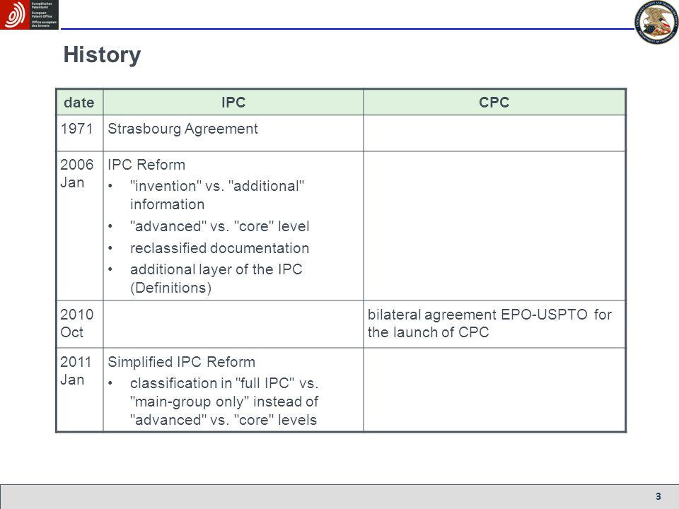 3 History dateIPCCPC 1971Strasbourg Agreement 2006 Jan IPC Reform