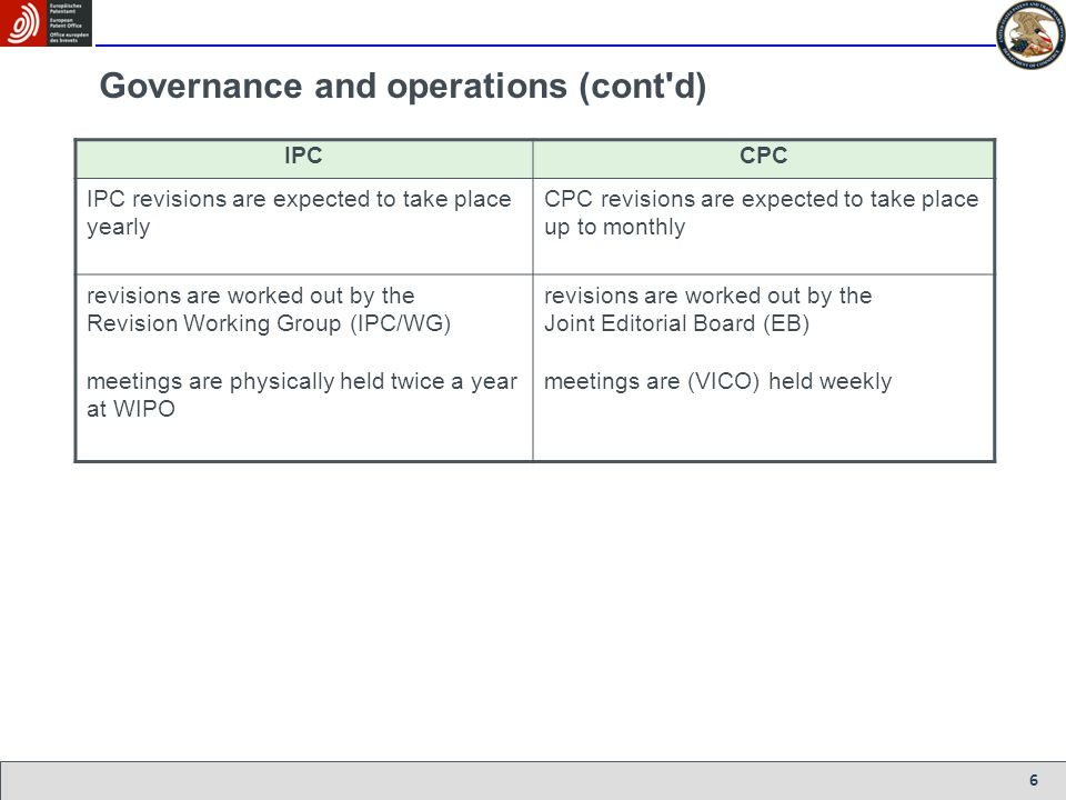 6 Governance and operations (cont'd) IPCCPC IPC revisions are expected to take place yearly CPC revisions are expected to take place up to monthly rev