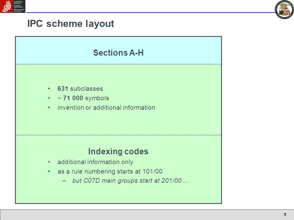 9 IPC scheme layout Sections A-H 631 subclasses ~ 71 000 symbols invention or additional information Indexing codes additional information only as a r