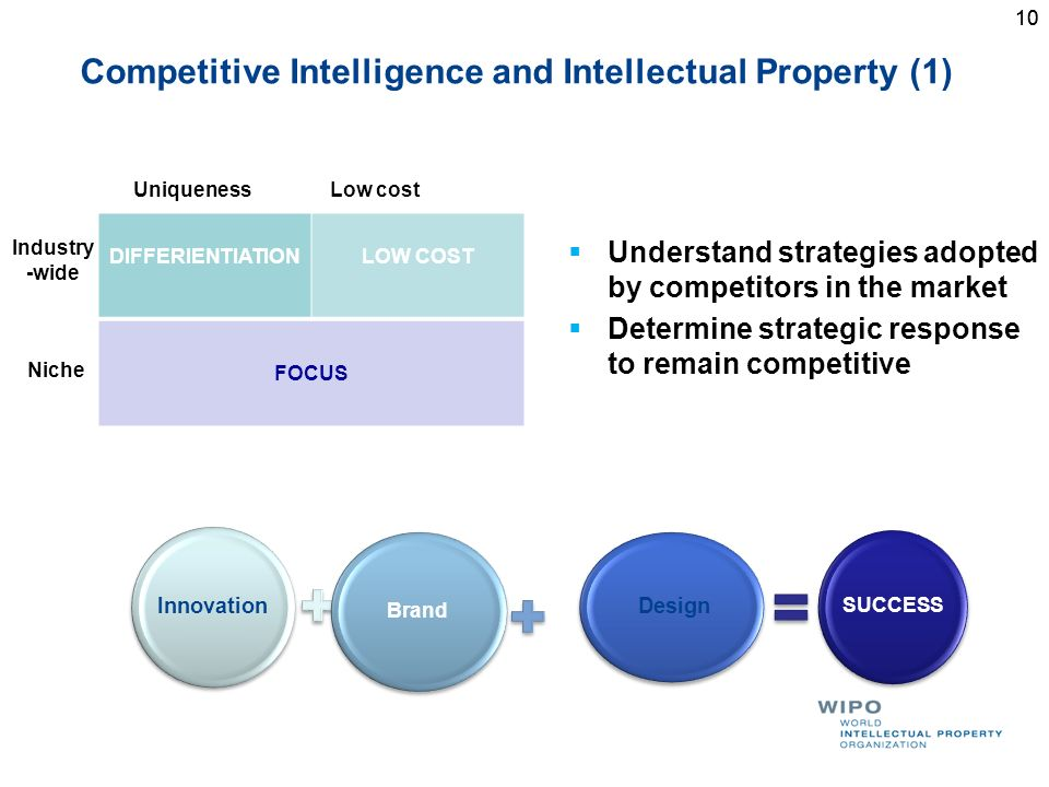 10 Competitive Intelligence and Intellectual Property (1) Understand strategies adopted by competitors in the market Determine strategic response to remain competitive 10 DIFFERIENTIATIONLOW COST FOCUS UniquenessLow cost Industry -wide Niche Innovation Brand Design SUCCESS