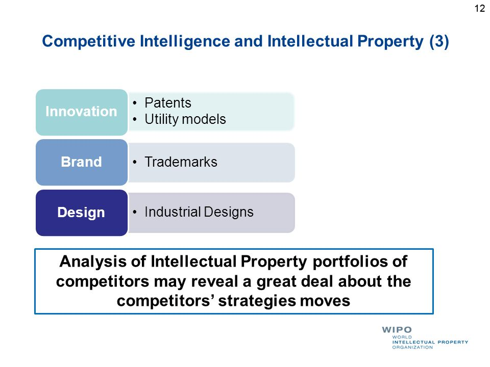12 Competitive Intelligence and Intellectual Property (3) 12 Analysis of Intellectual Property portfolios of competitors may reveal a great deal about the competitors strategies moves Patents Utility models Innovation Trademarks Brand Industrial Designs Design