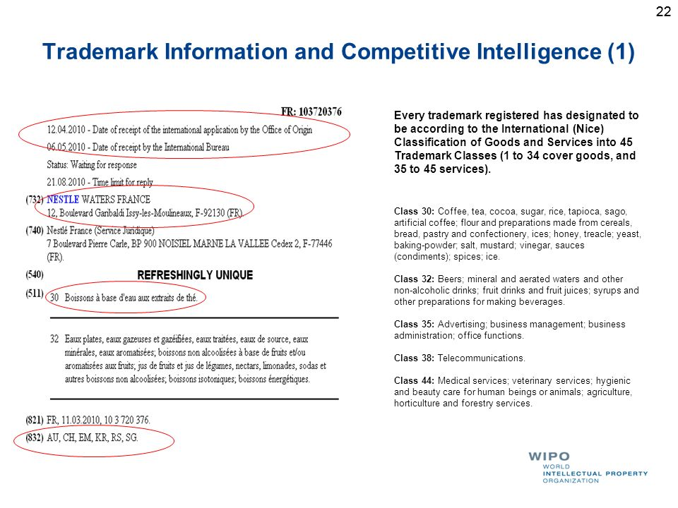 22 Trademark Information and Competitive Intelligence (1) 22 Every trademark registered has designated to be according to the International (Nice) Classification of Goods and Services into 45 Trademark Classes (1 to 34 cover goods, and 35 to 45 services).