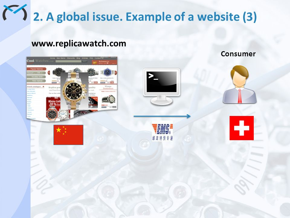 2. A global issue. Example of a website (3) www.replicawatch.com Consumer