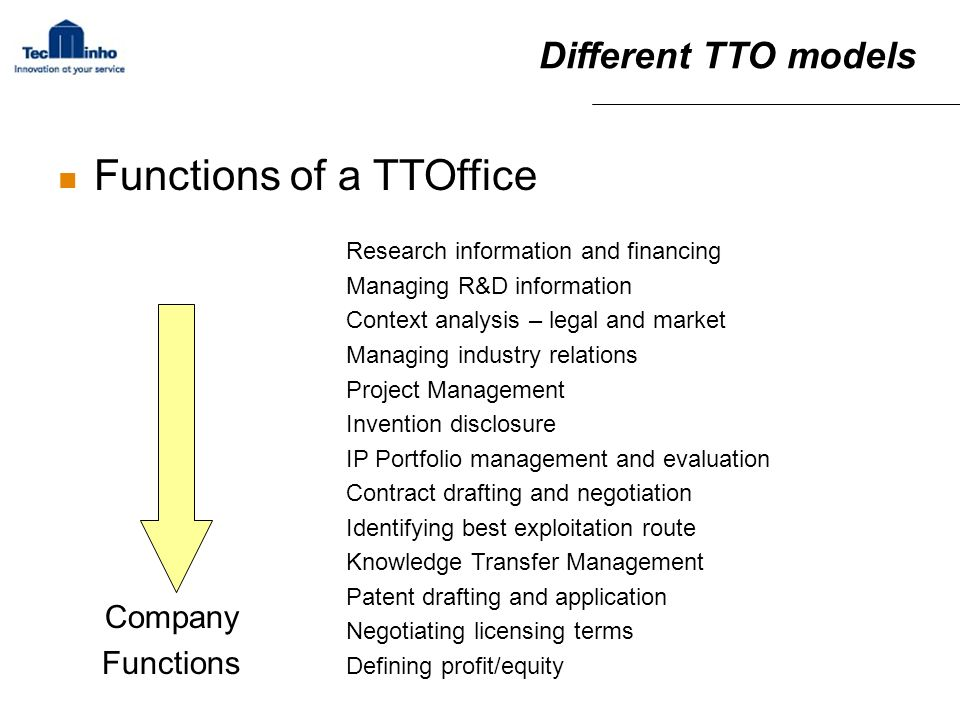 Different TTO models Functions of a TTOffice Research information and financing Managing R&D information Context analysis – legal and market Managing