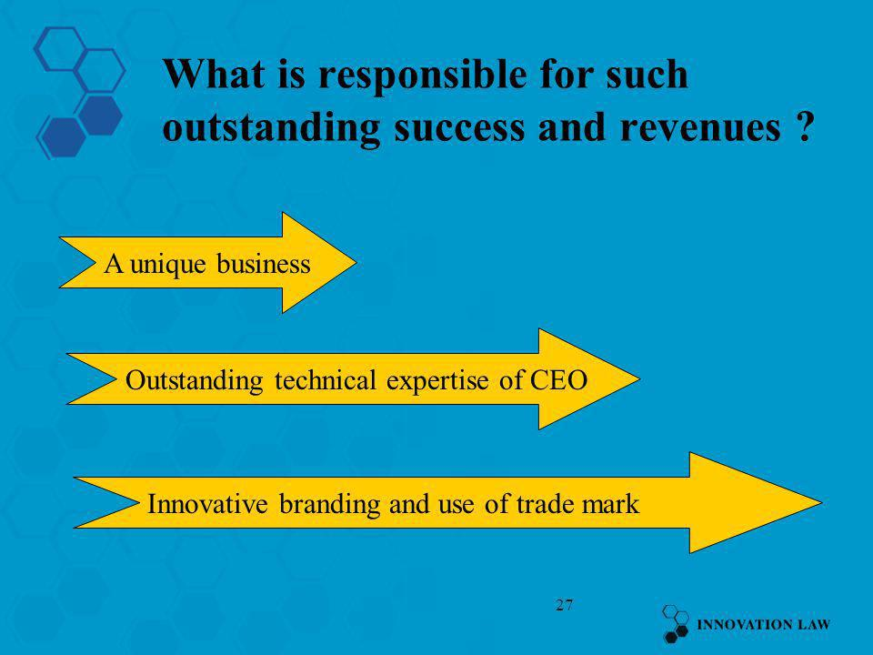 27 What is responsible for such outstanding success and revenues ? A unique business Outstanding technical expertise of CEO Innovative branding and us