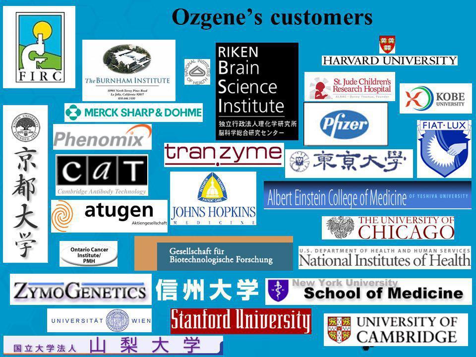 43 Ozgenes customers