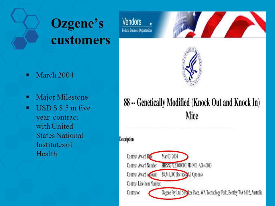 44 Ozgenes customers March 2004 Major Milestone: USD $ 8.5 m five year contract with United States National Institutes of Health