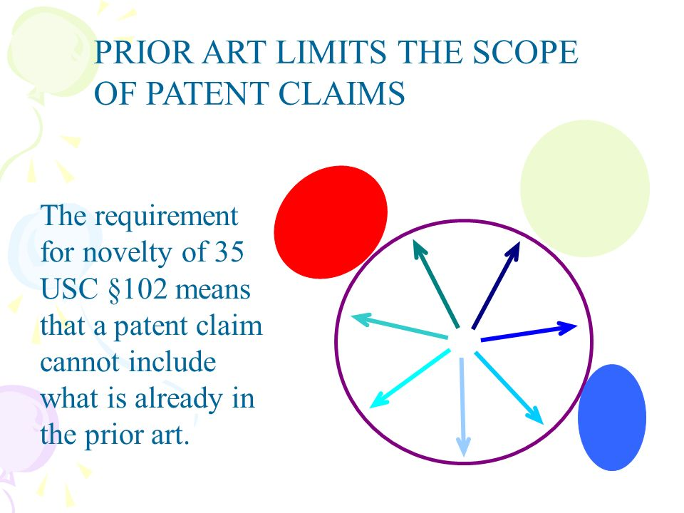 PRIOR ART LIMITS THE SCOPE OF PATENT CLAIMS The requirement for novelty of 35 USC §102 means that a patent claim cannot include what is already in the prior art.