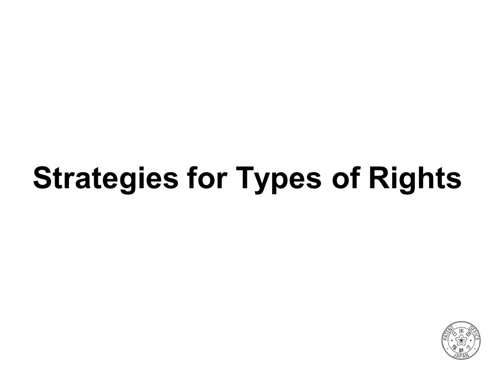 Strategies for Types of Rights