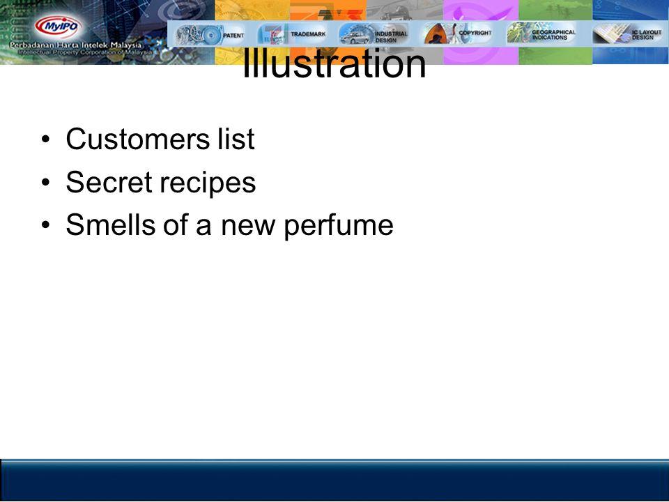 Illustration Customers list Secret recipes Smells of a new perfume