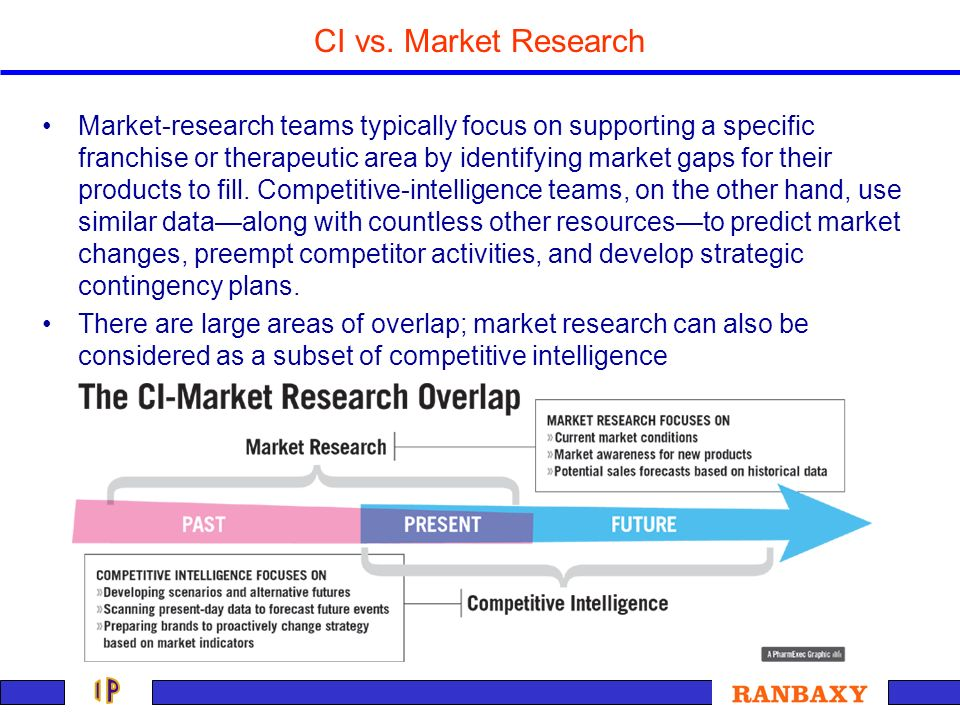 CI vs. Market Research Market-research teams typically focus on supporting a specific franchise or therapeutic area by identifying market gaps for the