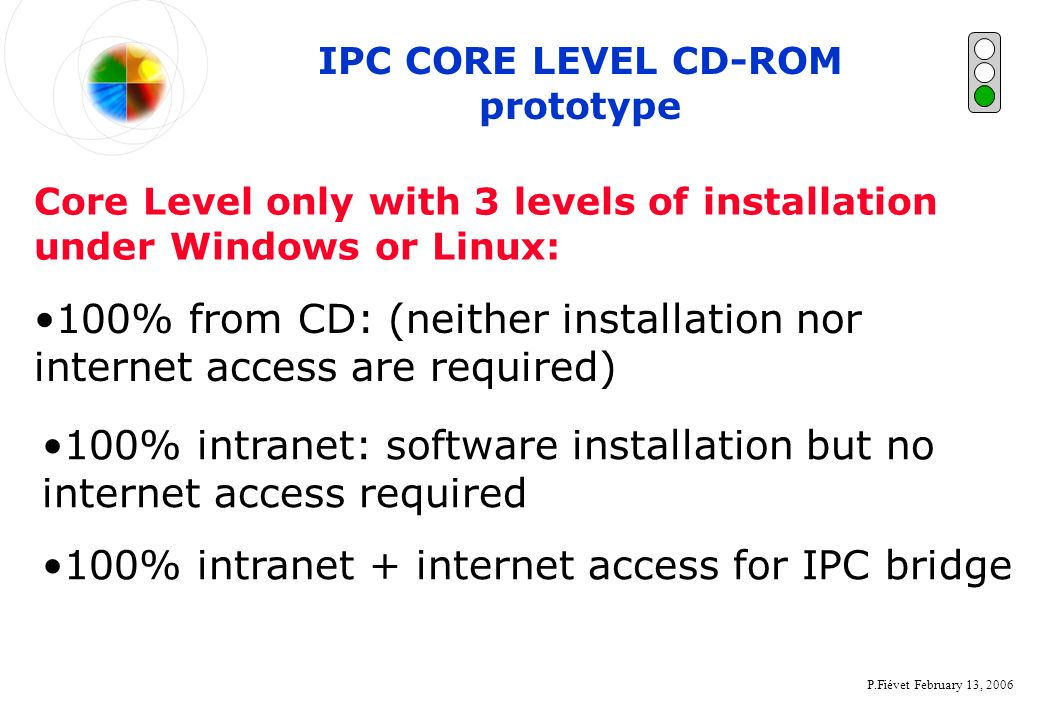P.Fiévet February 13, 2006 Core Level only with 3 levels of installation under Windows or Linux: IPC CORE LEVEL CD-ROM prototype 100% from CD: (neithe