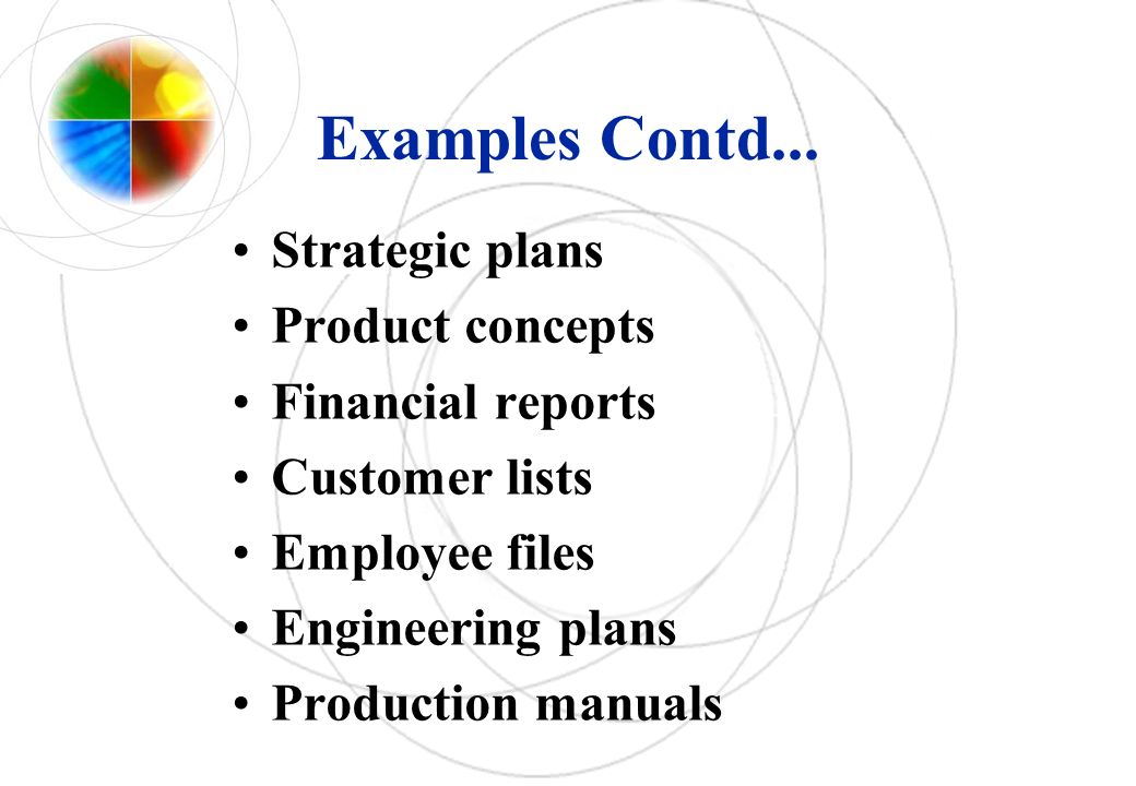 Examples Contd... Strategic plans Product concepts Financial reports Customer lists Employee files Engineering plans Production manuals