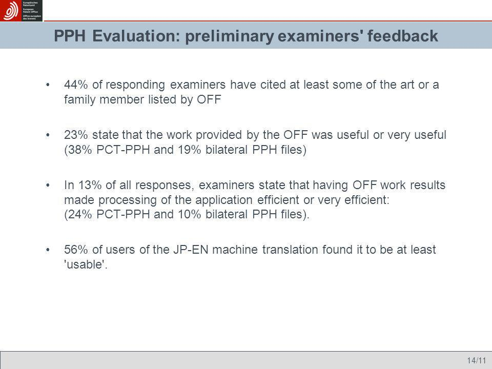 14/11 PPH Evaluation: preliminary examiners' feedback 44% of responding examiners have cited at least some of the art or a family member listed by OFF
