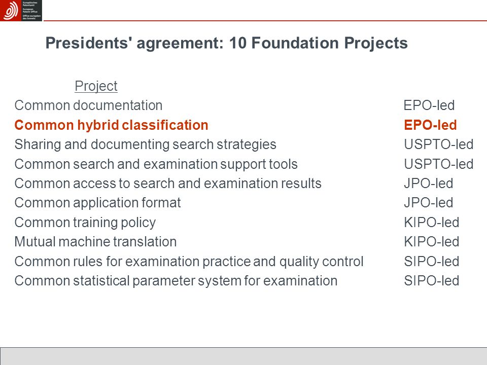 Presidents agreement: 10 Foundation Projects Project Common documentation EPO-led Common hybrid classification EPO-led Sharing and documenting search strategies USPTO-led Common search and examination support tools USPTO-led Common access to search and examination results JPO-led Common application format JPO-led Common training policy KIPO-led Mutual machine translation KIPO-led Common rules for examination practice and quality control SIPO-led Common statistical parameter system for examination SIPO-led