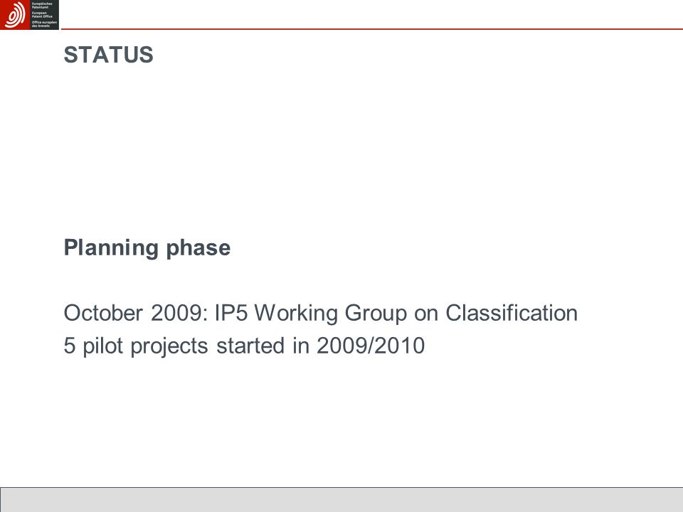Planning phase October 2009: IP5 Working Group on Classification 5 pilot projects started in 2009/2010 STATUS