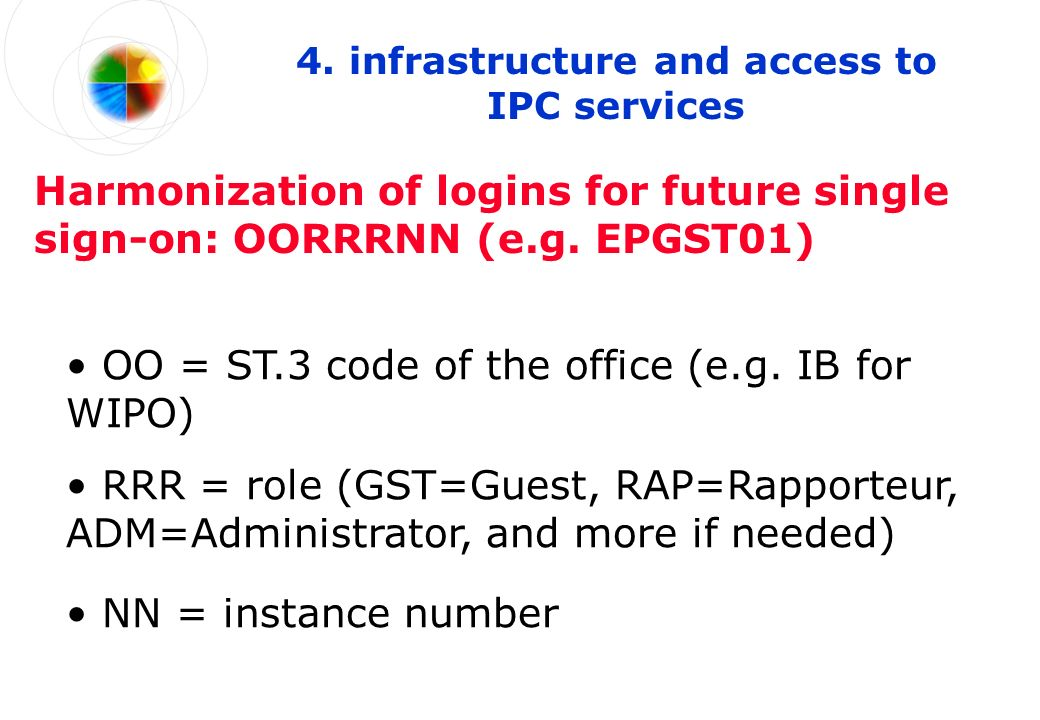 4. infrastructure and access to IPC services RRR = role (GST=Guest, RAP=Rapporteur, ADM=Administrator, and more if needed) OO = ST.3 code of the offic