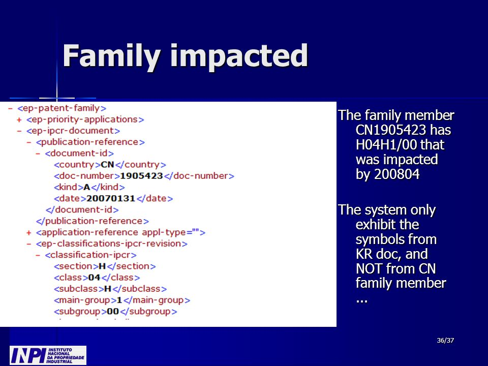 36/37 Family impacted The family member CN1905423 has H04H1/00 that was impacted by 200804 The system only exhibit the symbols from KR doc, and NOT from CN family member...
