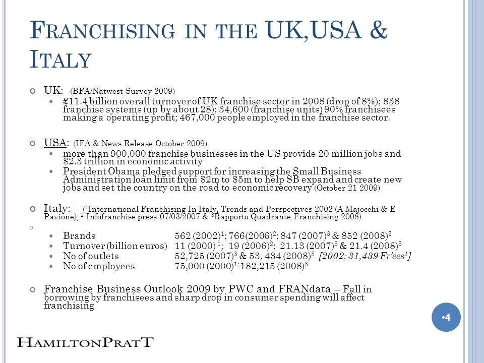 F RANCHISING IN THE UK,USA & I TALY UK: (BFA/Natwest Survey 2009) £11.4 billion overall turnover of UK franchise sector in 2008 (drop of 8%); 838 franchise systems (up by about 28); 34,600 (franchise units) 90% franchisees making a operating profit; 467,000 people employed in the franchise sector.