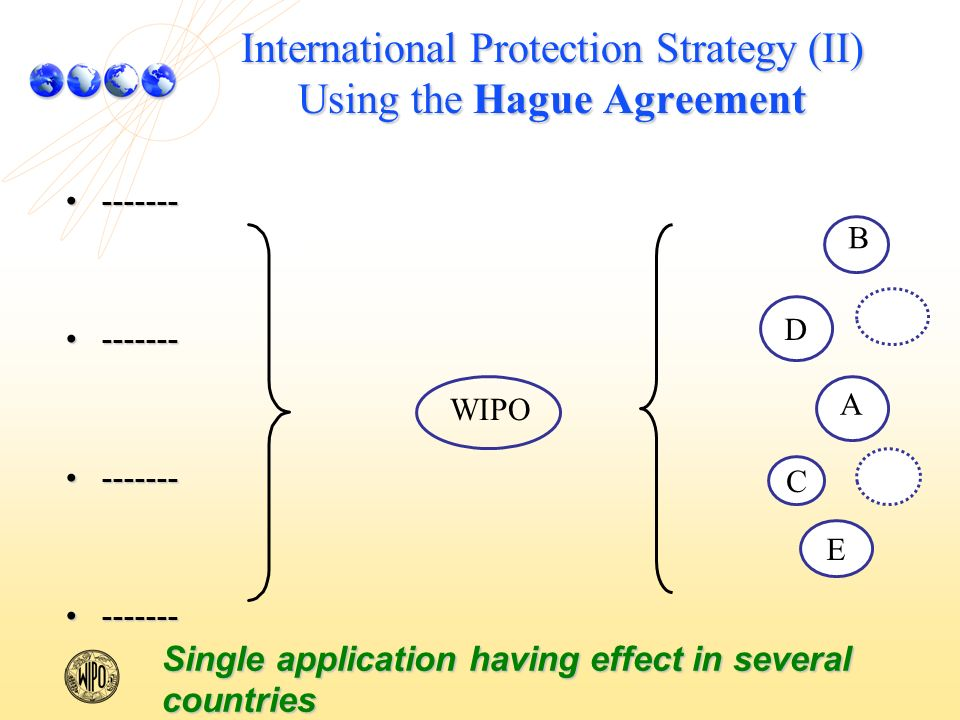 International Protection Strategy (II) Using the Hague Agreement Single application having effect in several countries -------------- WIPO A E D C B