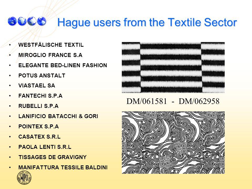 Hague users from the Textile Sector WESTFÄLISCHE TEXTIL MIROGLIO FRANCE S.A ELEGANTE BED-LINEN FASHION POTUS ANSTALT VIASTAEL SA FANTECHI S.P.A RUBELLI S.P.A LANIFICIO BATACCHI & GORI POINTEX S.P.A CASATEX S.R.L PAOLA LENTI S.R.L TISSAGES DE GRAVIGNY MANIFATTURA TESSILE BALDINI DM/061581 - DM/062958