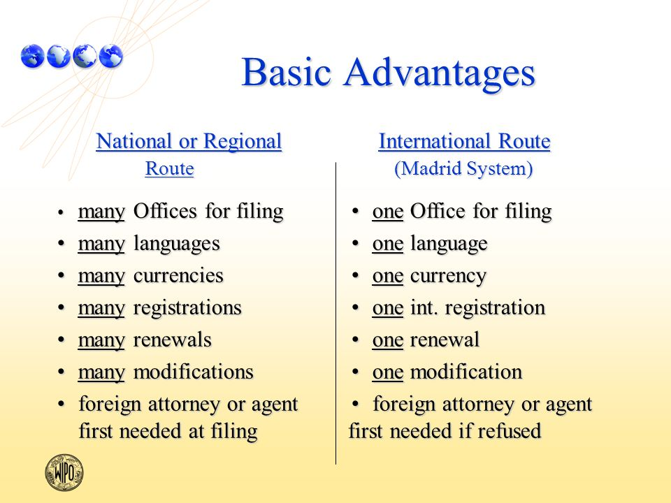 Basic Advantages National or Regional International Route Route (Madrid System) National or Regional International Route Route (Madrid System) many Offices for filingone Office for filing many Offices for filingone Office for filing many languagesone languagemany languagesone language many currenciesone currencymany currenciesone currency many registrationsone int.