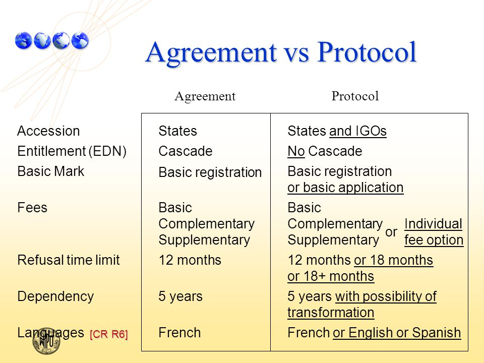 Agreement vs Protocol Accession Entitlement (EDN) Basic Mark Fees Refusal time limit Dependency Languages ProtocolAgreement States Cascade Basic registration Basic Complementary Supplementary 12 months 5 years French [CR R6] States and IGOs No Cascade Basic registration or basic application Basic Complementary Supplementary 12 months or 18 months or 18+ months 5 years with possibility of transformation French or English or Spanish Individual fee option or