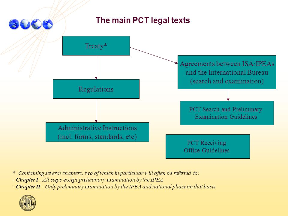 The main PCT legal texts Treaty* Regulations Administrative Instructions (incl.