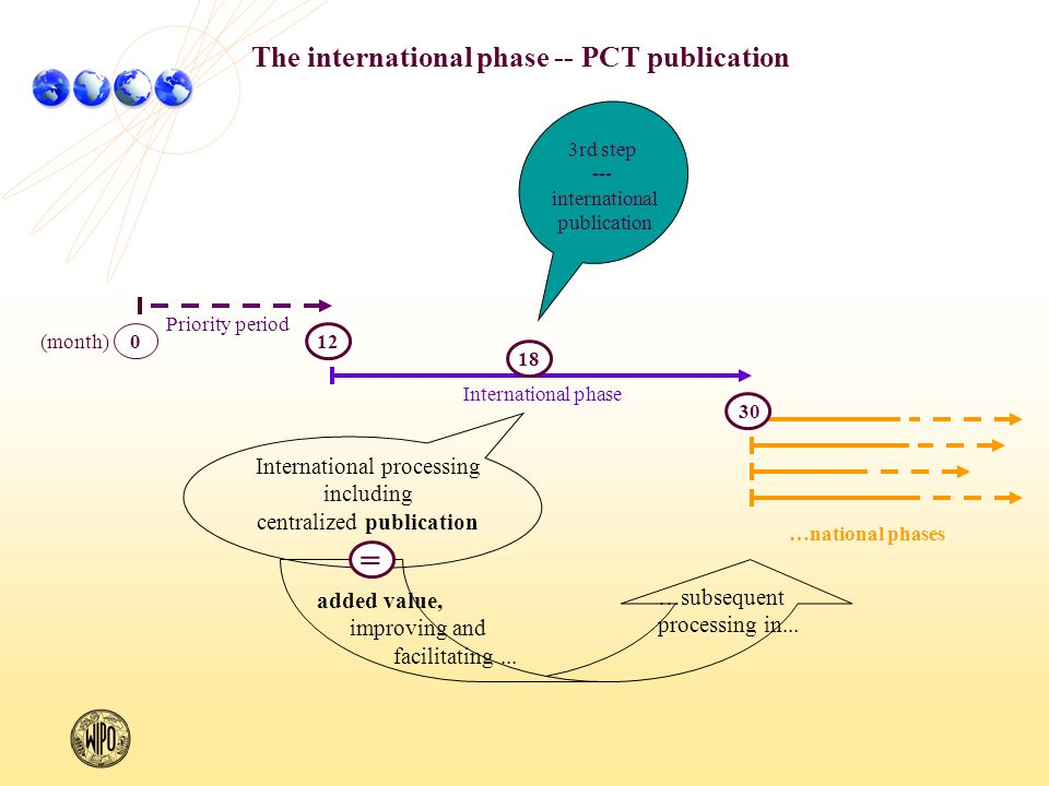 The international phase -- PCT publication …national phases (month) International phase Priority period 12 0 International processing including centralized publication …subsequent processing in...