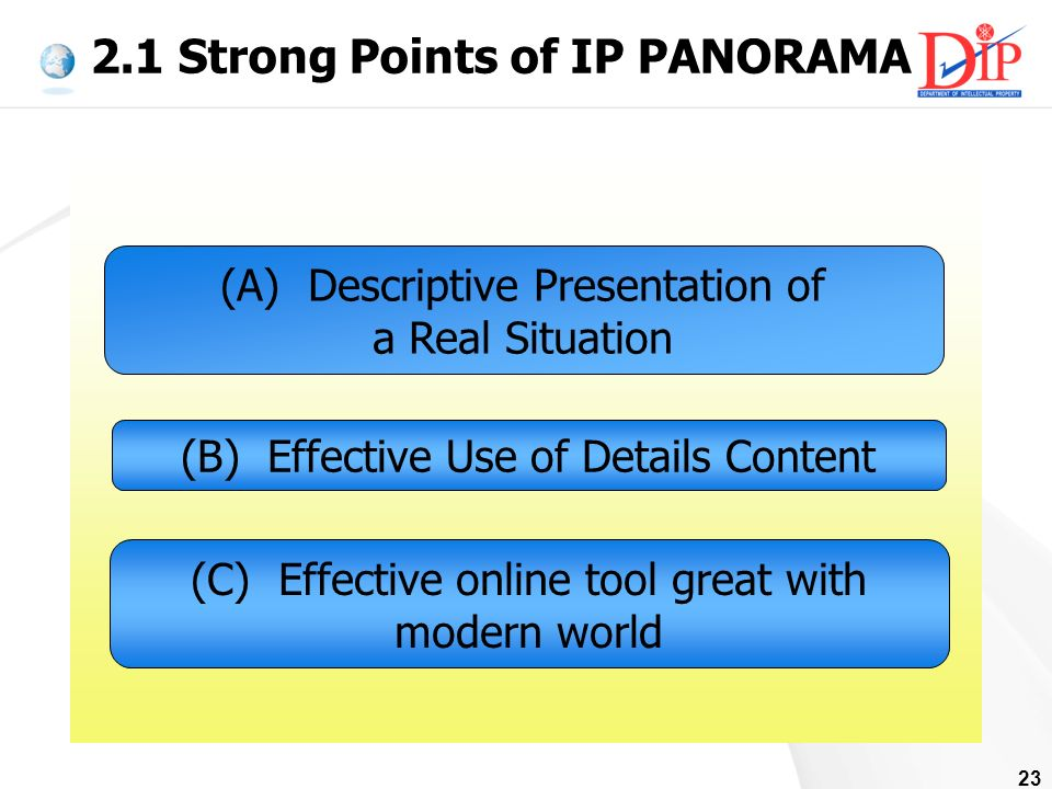 23 2.1 Strong Points of IP PANORAMA (A) Descriptive Presentation of a Real Situation (C) Effective online tool great with modern world (B) Effective Use of Details Content