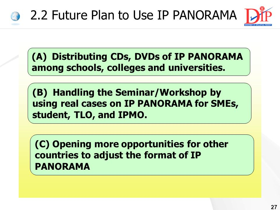27 2.2 Future Plan to Use IP PANORAMA (C) Opening more opportunities for other countries to adjust the format of IP PANORAMA (A) Distributing CDs, DVDs of IP PANORAMA among schools, colleges and universities.