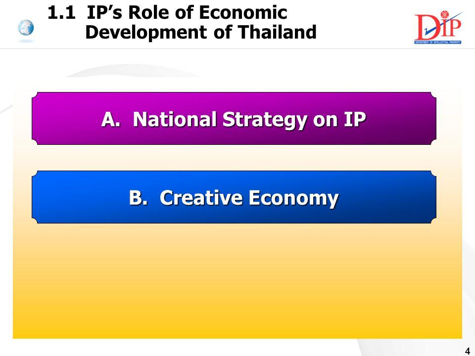 5 1.1 IPs Role of Economic Development of Thailand A.
