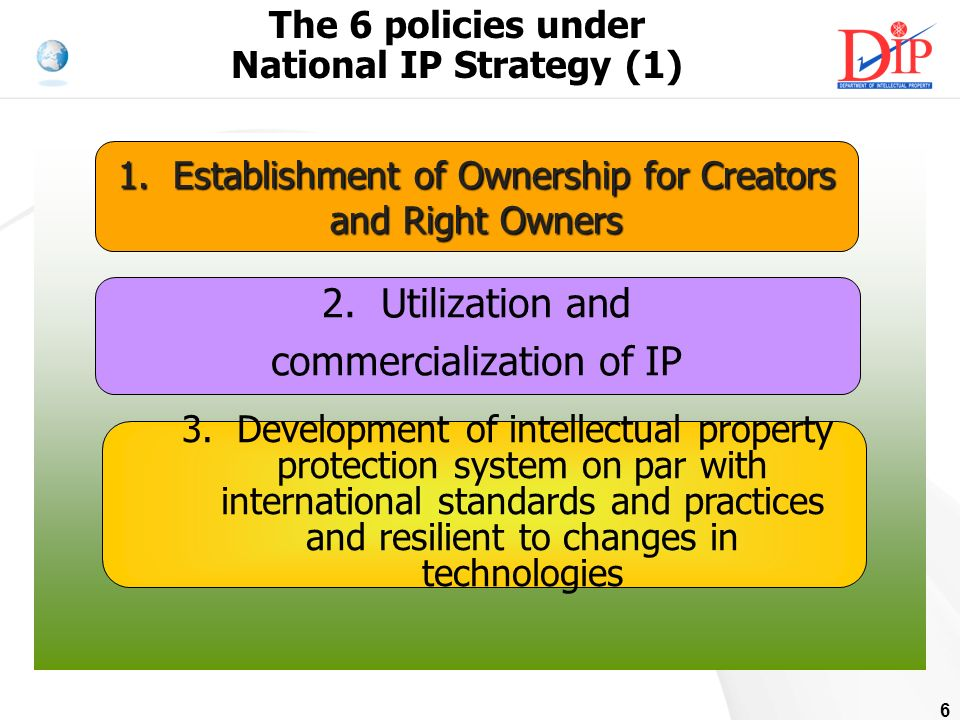 17 1.3 IP Statistics of Thailand (4)