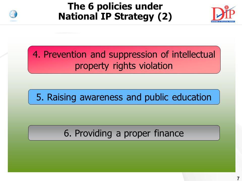 18 1.3 IP Statistics of Thailand (5)