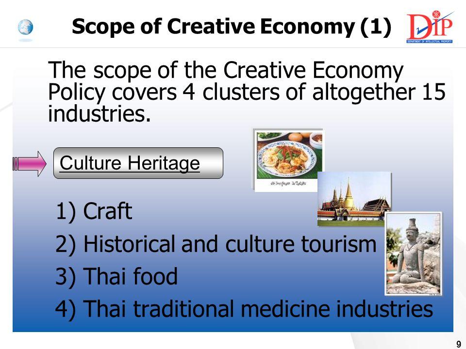 10 Scope of Creative Economy (2) Arts 5) Performing arts 6) Visual arts industries Media 7) Film 8) Publishing 9) Broadcasting 10) Music industries Media Art