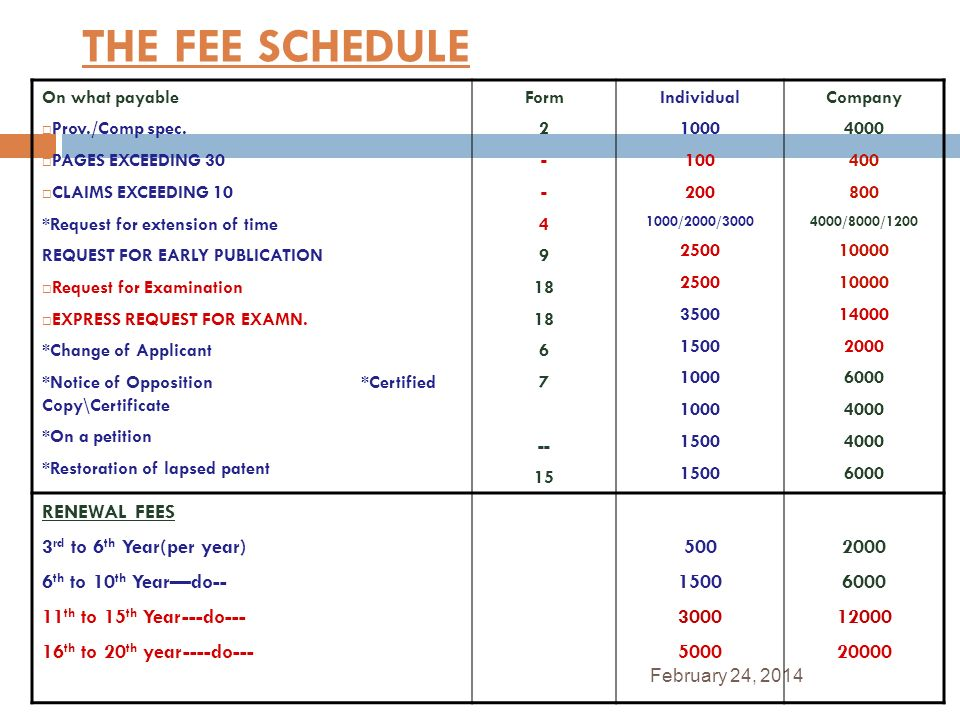 February 24, 2014 THE FEE SCHEDULE On what payable Prov./Comp spec. PAGES EXCEEDING 30 CLAIMS EXCEEDING 10 *Request for extension of time REQUEST FOR