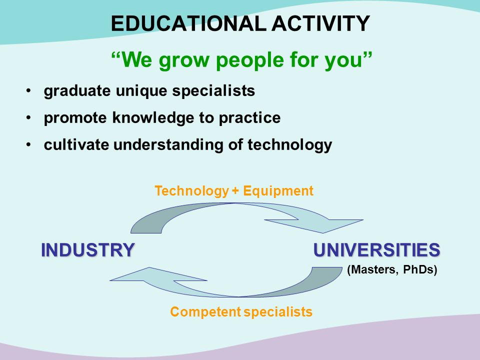 EDUCATIONAL ACTIVITY graduate unique specialists promote knowledge to practice cultivate understanding of technology We grow people for you INDUSTRYUN