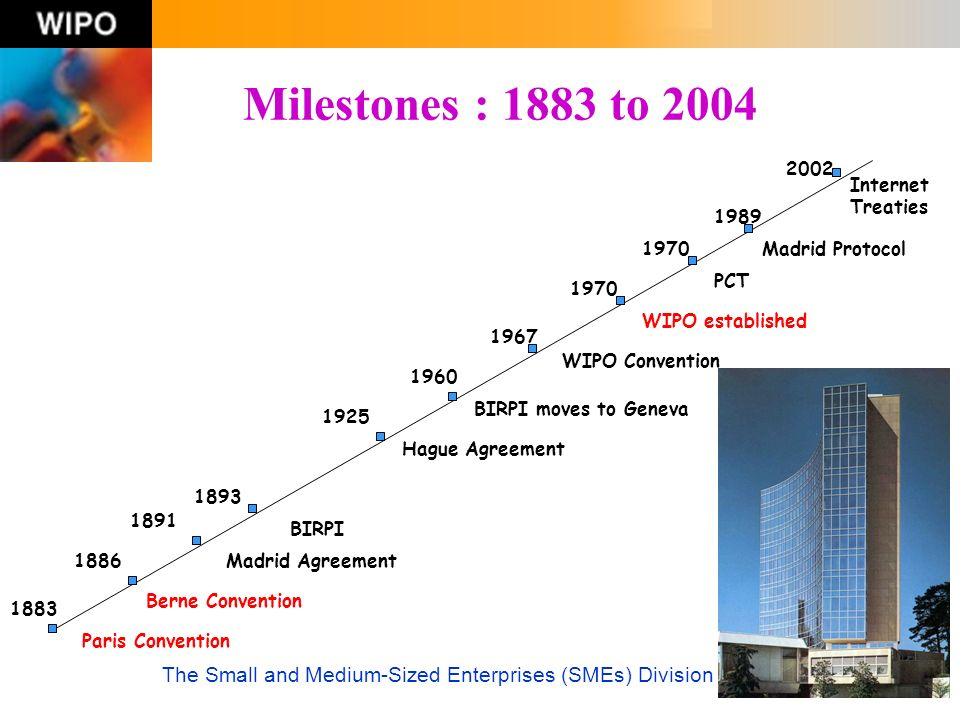 The Small and Medium-Sized Enterprises (SMEs) Division of WIPO Strategy 1.Demystification 2.New audience 3.New Areas 4.Proactive 5.E-Services 6.Partnership