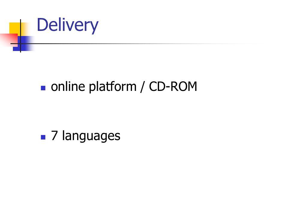 Delivery online platform / CD-ROM 7 languages